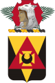 87th Support Battalion, US Army.png